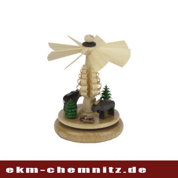 Die Elch Miniaturen aus der Gruppe der Wärmespiele