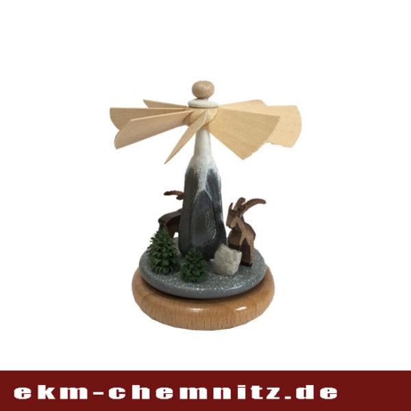 Die Rubrik Miniaturen, unter anderem das Wärmespiel Steinböcke